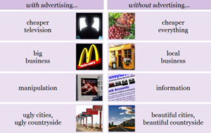 If Advertising Were Abolished…