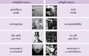 If Taxes Were Simple…